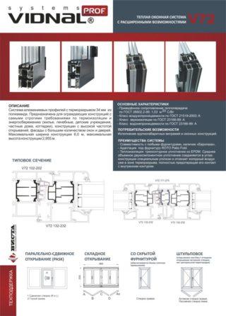 системы алюминиевых профилей VIDNAL V72